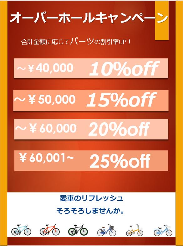 12月限定キャンペーン第2弾!